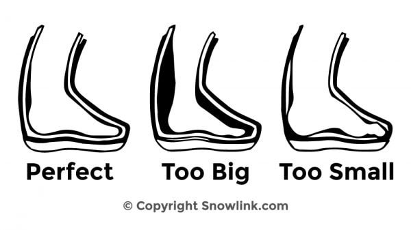 Snow Shoe Size Fit Guide