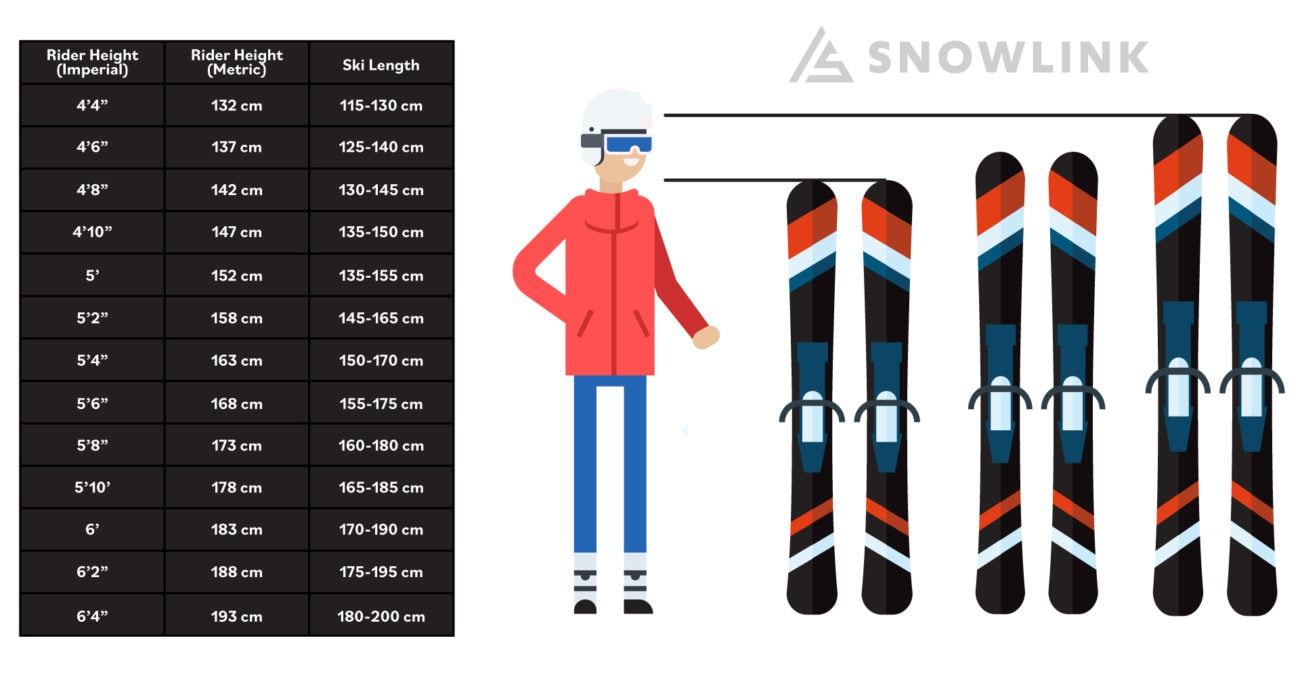 Ideal Ski Length Chart Infographic
