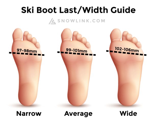Ski boots width/last sizing guide