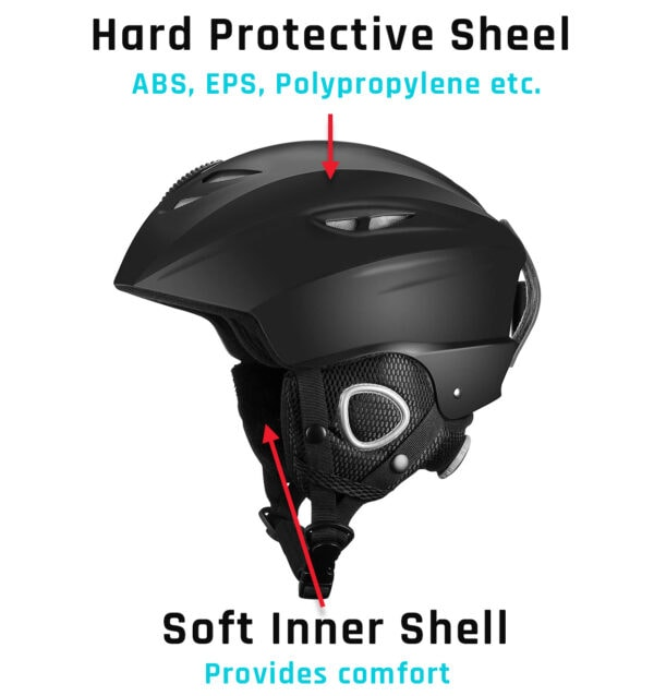 snow helmet construction layers