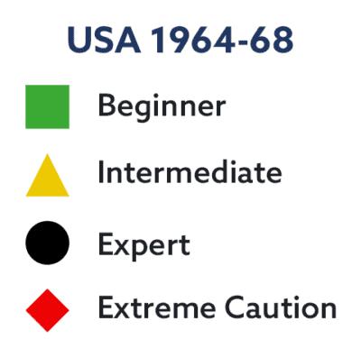 Usa ski trail difficulty symbols in 1964-1968