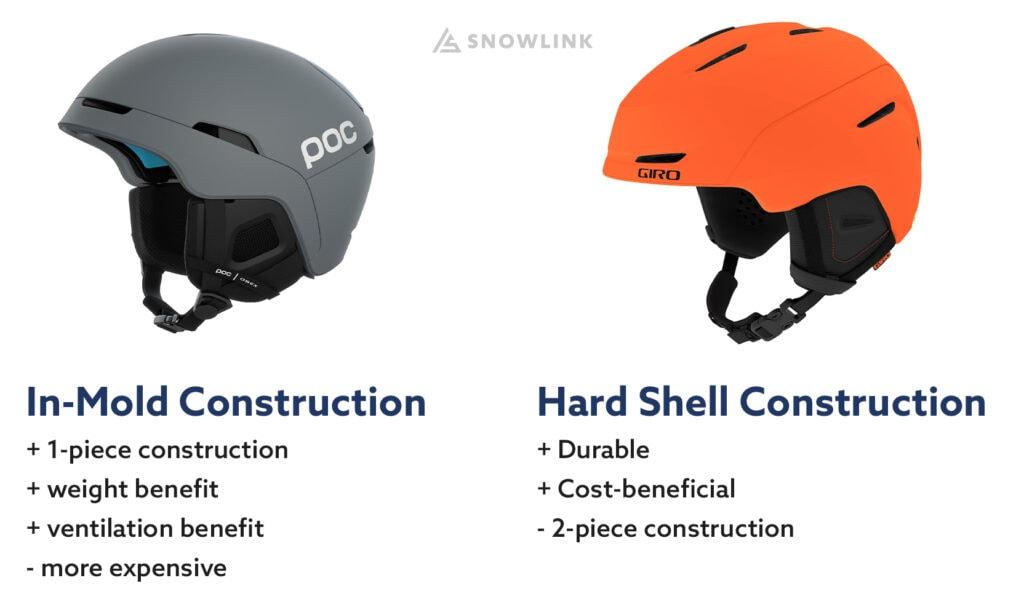 in mold vs hard shell construction snow helmets