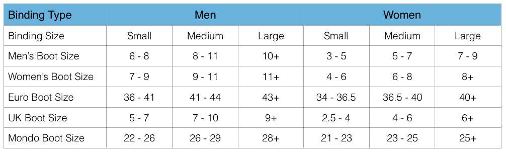 Snowboard Binding Size Table